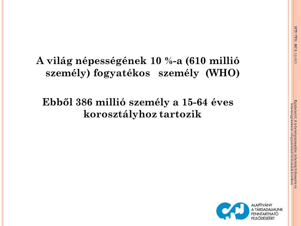 Ebből 386 millió személy a 15-64 éves korosztályhoz tartozik