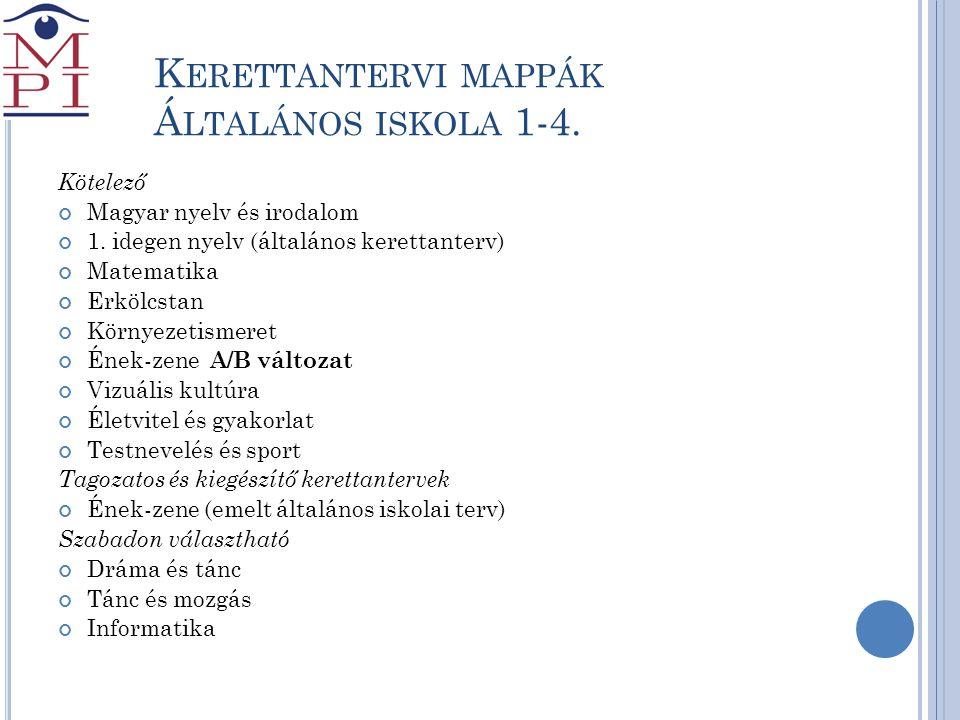 Kerettantervi mappák Általános iskola 1-4.