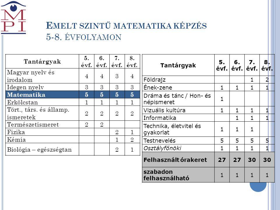 Emelt szintű matematika képzés 5-8. évfolyamon