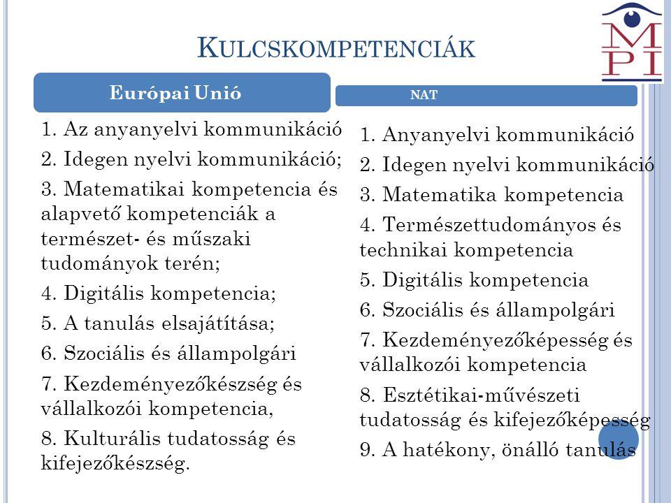 Kulcskompetenciák Európai Unió. NAT.