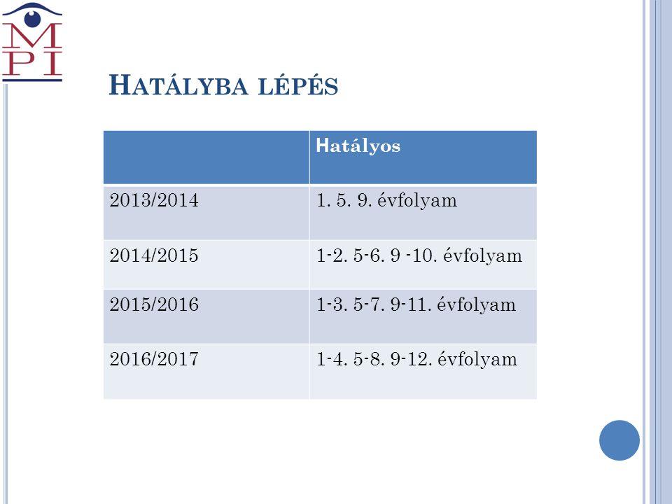 Hatályba lépés Hatályos 2013/2014 1. 5. 9. évfolyam 2014/2015