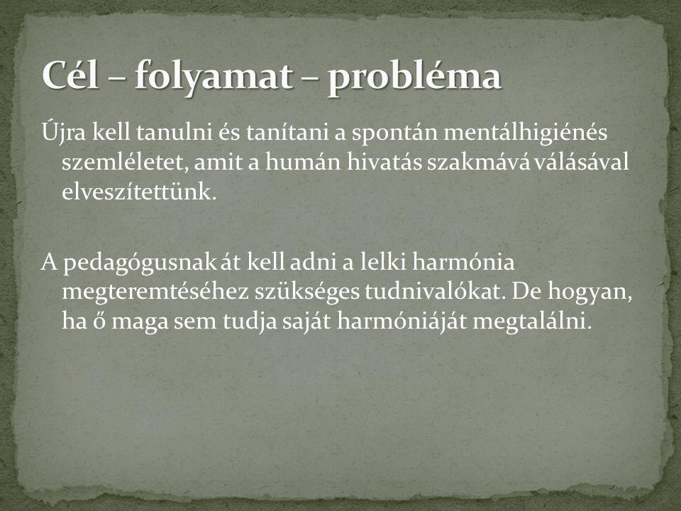 Cél – folyamat – probléma
