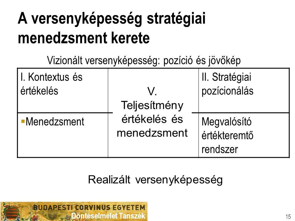 A versenyképesség stratégiai menedzsment kerete