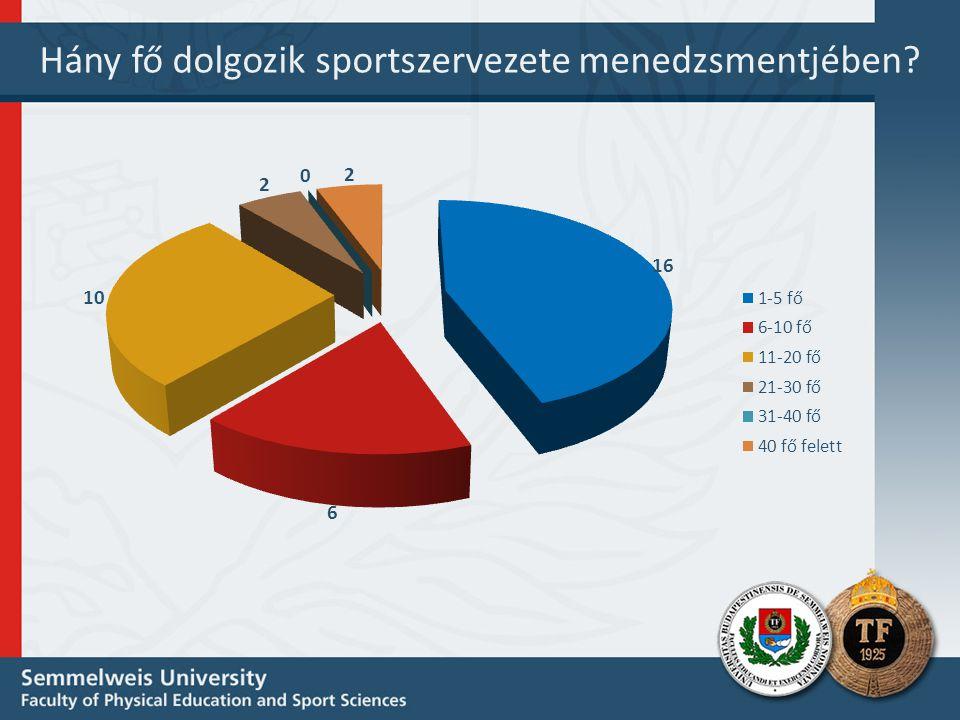Hány fő dolgozik sportszervezete menedzsmentjében