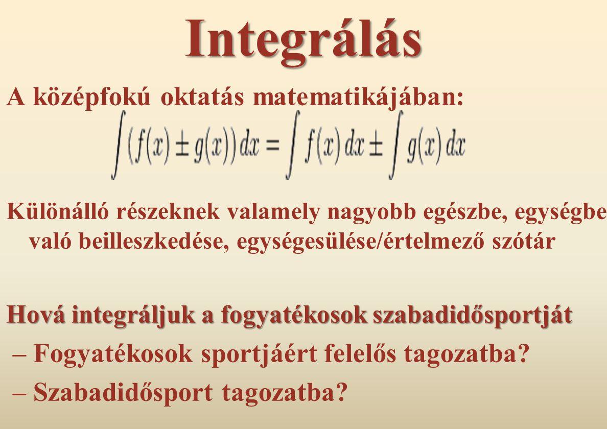 Integrálás A középfokú oktatás matematikájában: