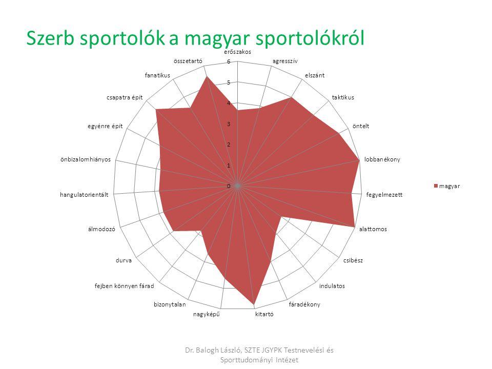 Dr. Balogh László, SZTE JGYPK Testnevelési és Sporttudományi Intézet