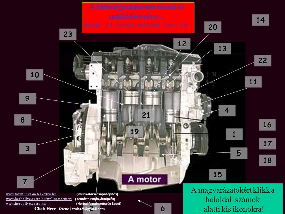 A belsőégésű motor részei és működési elve…