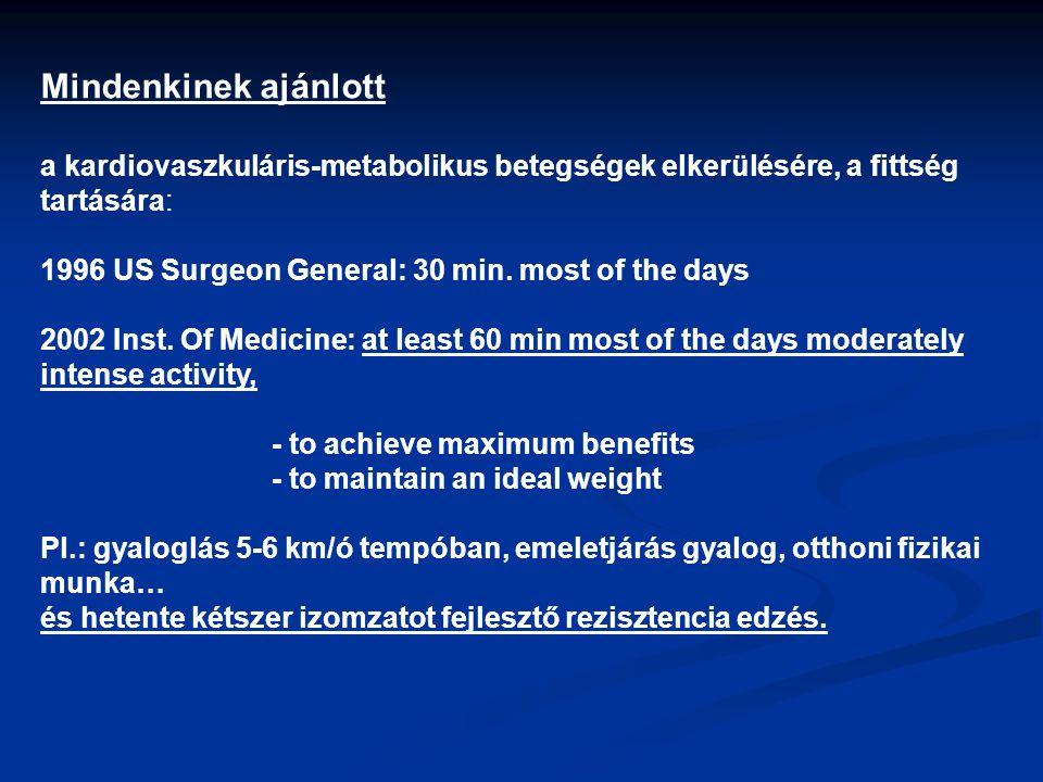 Mindenkinek ajánlott a kardiovaszkuláris-metabolikus betegségek elkerülésére, a fittség tartására: 1996 US Surgeon General: 30 min. most of the days.