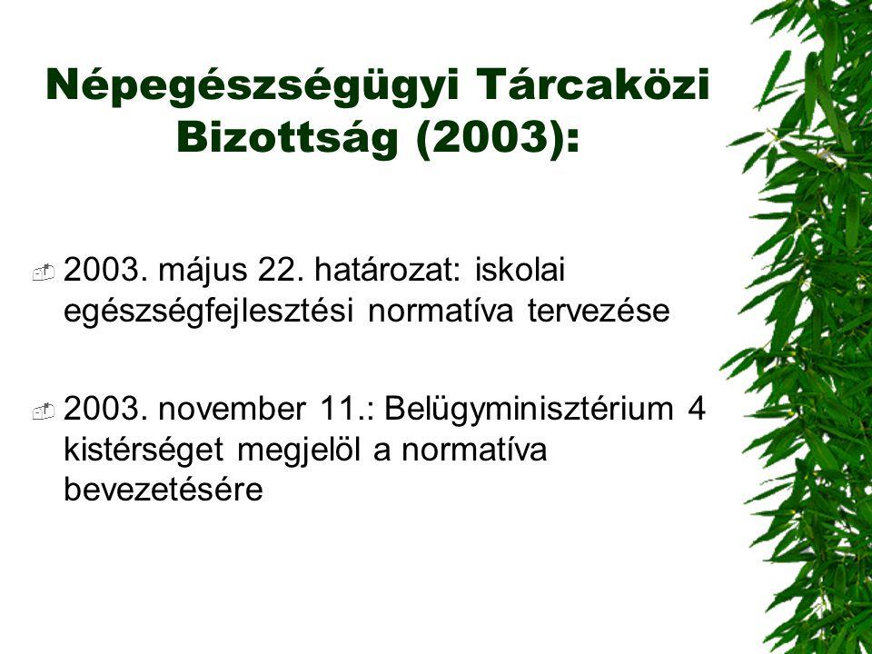 Népegészségügyi Tárcaközi Bizottság (2003):