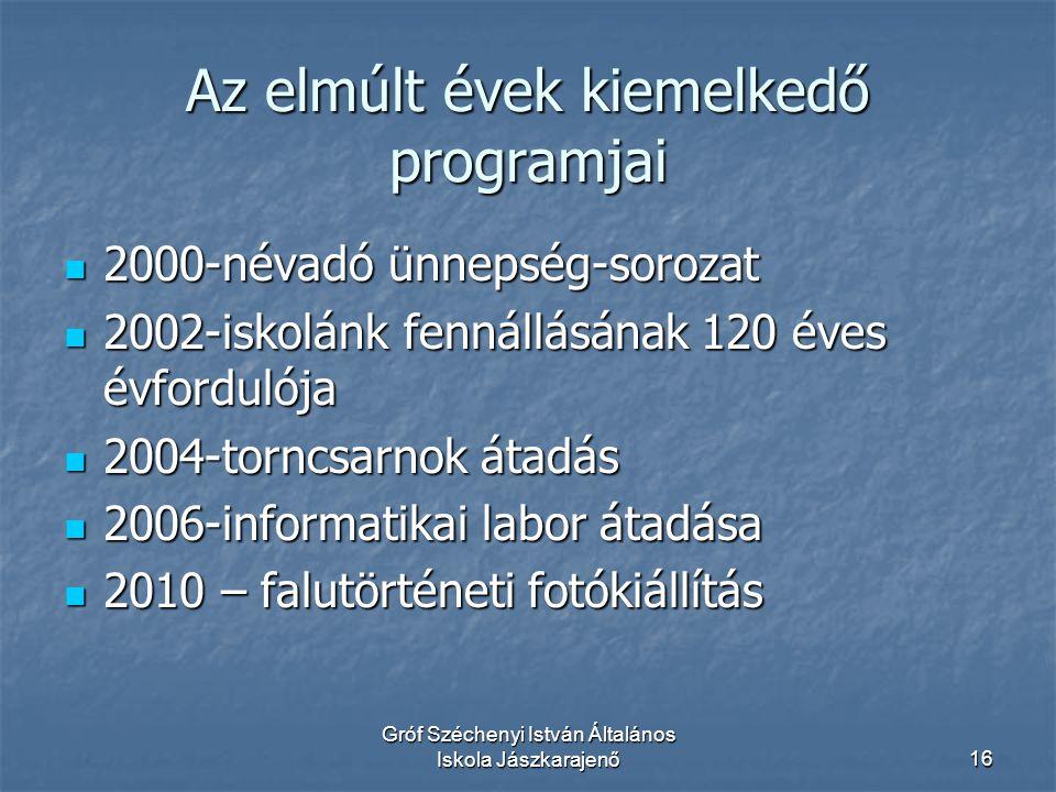 Az elmúlt évek kiemelkedő programjai