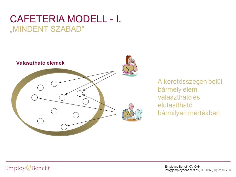 """CAFETERIA MODELL - I. """"MINDENT SZABAD"""