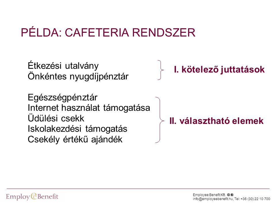 PÉLDA: CAFETERIA RENDSZER