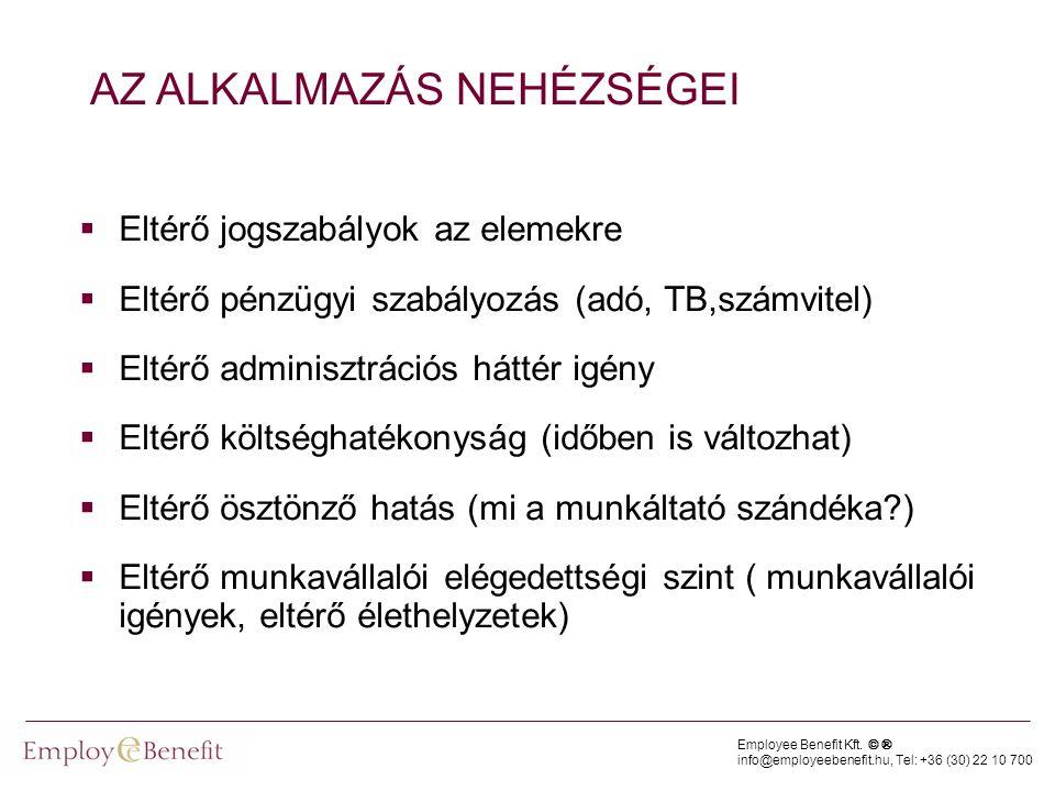 AZ ALKALMAZÁS NEHÉZSÉGEI