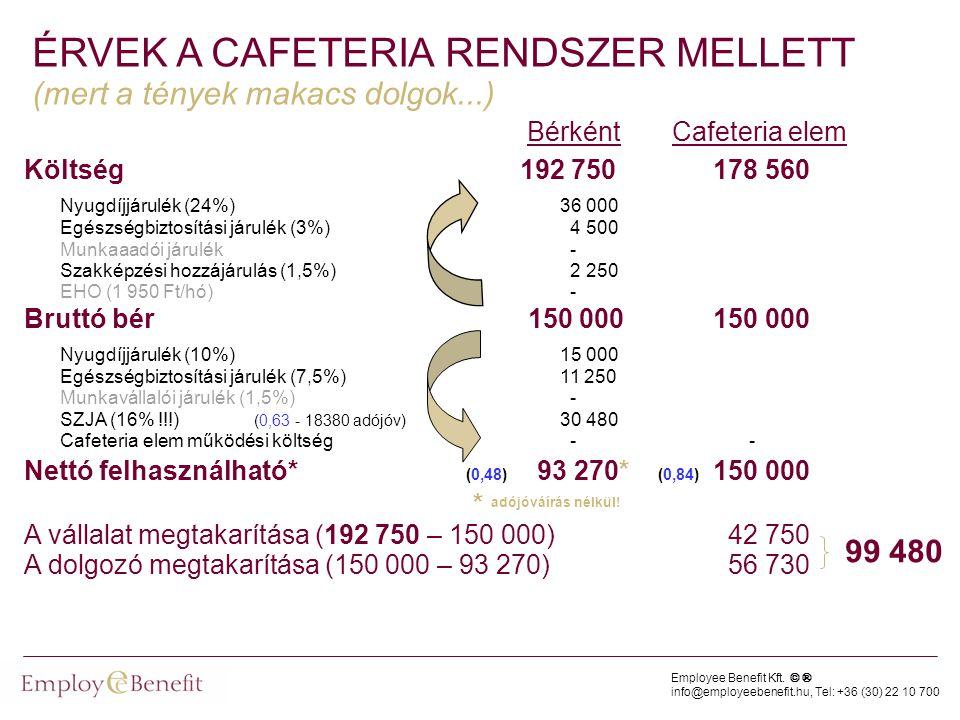 Bérként Cafeteria elem