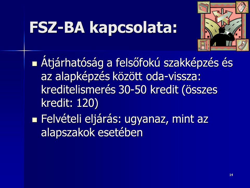 FSZ-BA kapcsolata: Átjárhatóság a felsőfokú szakképzés és az alapképzés között oda-vissza: kreditelismerés 30-50 kredit (összes kredit: 120)