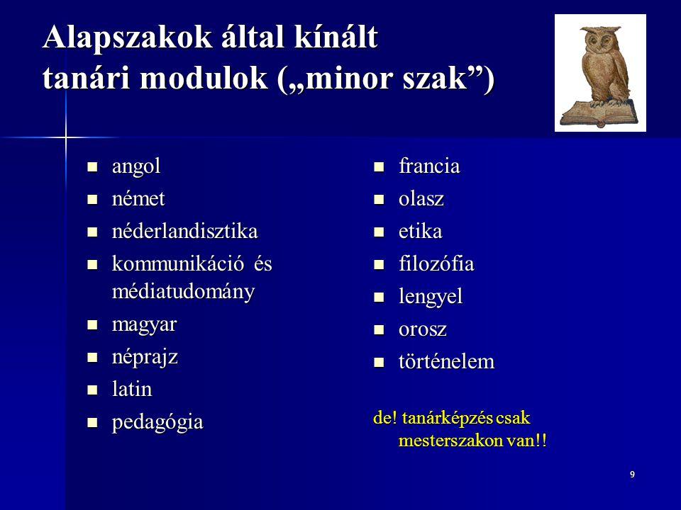 """Alapszakok által kínált tanári modulok (""""minor szak )"""