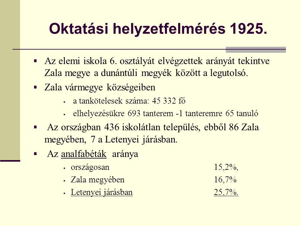 Oktatási helyzetfelmérés 1925.