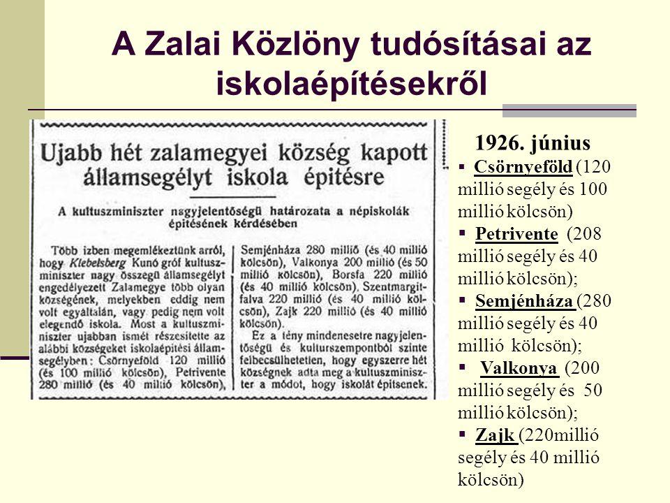 A Zalai Közlöny tudósításai az iskolaépítésekről
