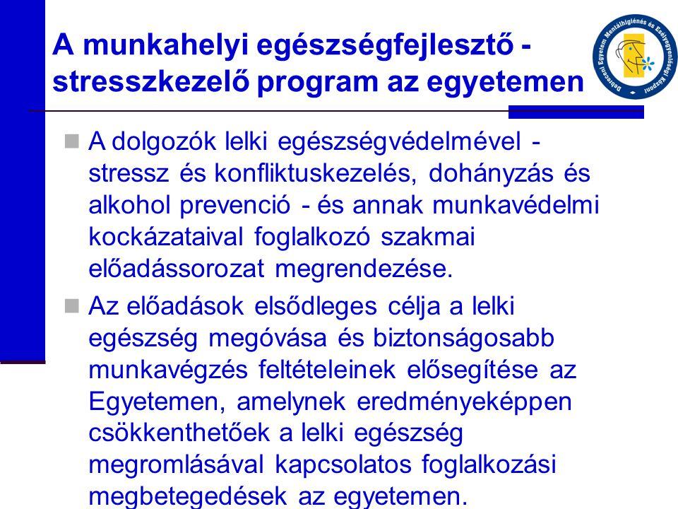 A munkahelyi egészségfejlesztő -stresszkezelő program az egyetemen