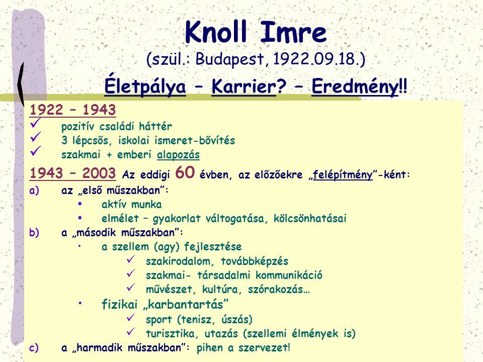 Knoll Imre (szül. : Budapest, 1922. 09. 18. ) Életpálya – Karrier