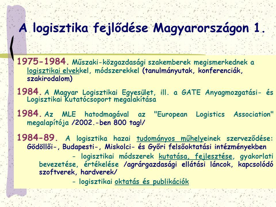 A logisztika fejlődése Magyarországon 1.