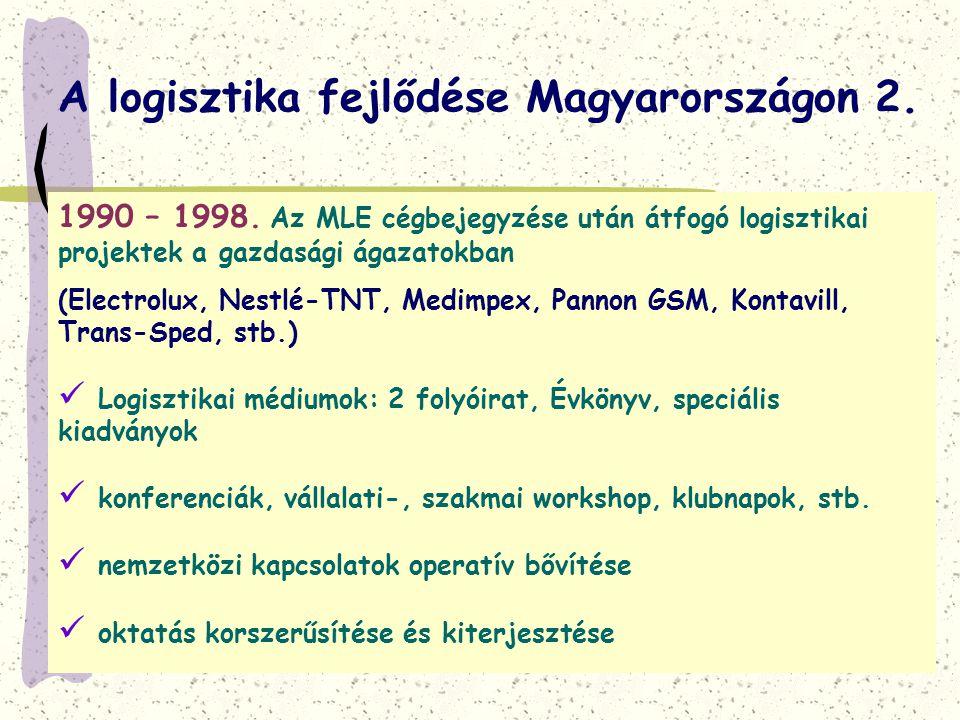 A logisztika fejlődése Magyarországon 2.