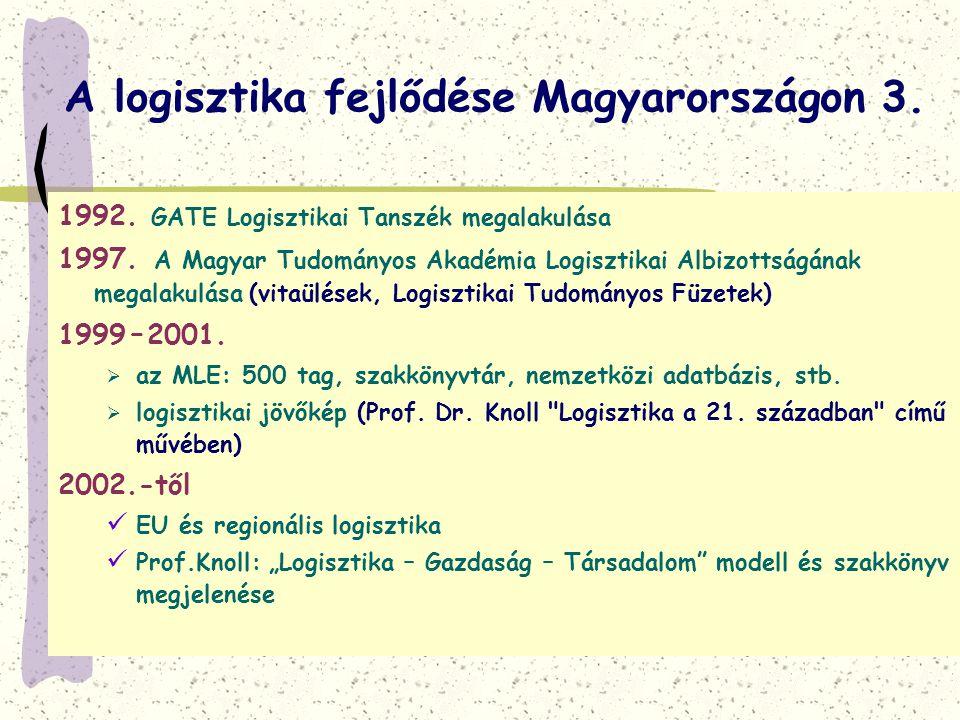A logisztika fejlődése Magyarországon 3.