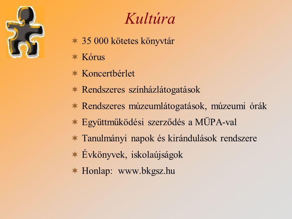 Kultúra 35 000 kötetes könyvtár Kórus Koncertbérlet