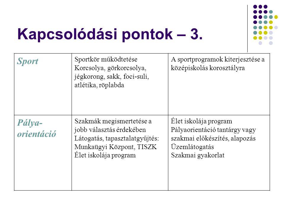 Kapcsolódási pontok – 3. Sport Pálya-orientáció Sportkör működtetése