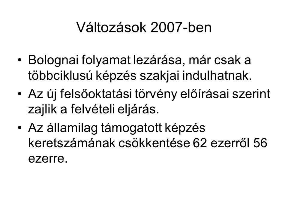 Változások 2007-ben Bolognai folyamat lezárása, már csak a többciklusú képzés szakjai indulhatnak.