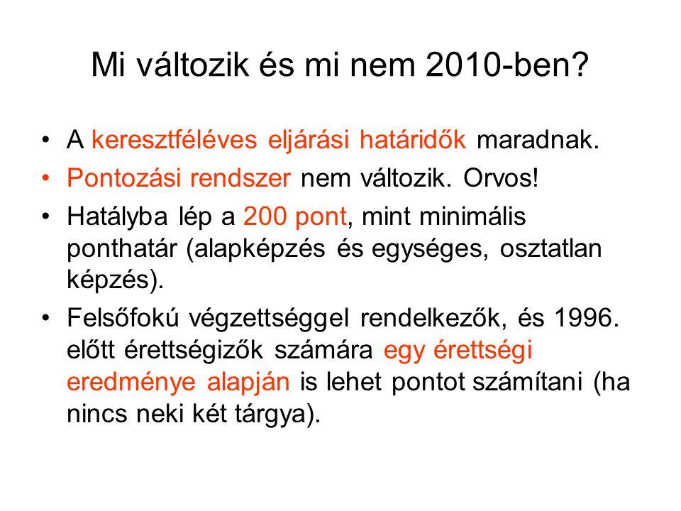Mi változik és mi nem 2010-ben