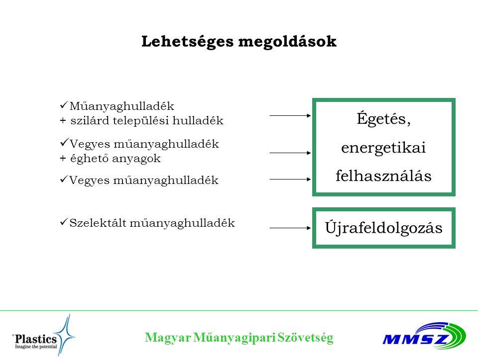 Lehetséges megoldások Magyar Műanyagipari Szövetség