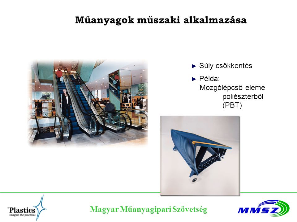Műanyagok műszaki alkalmazása Magyar Műanyagipari Szövetség