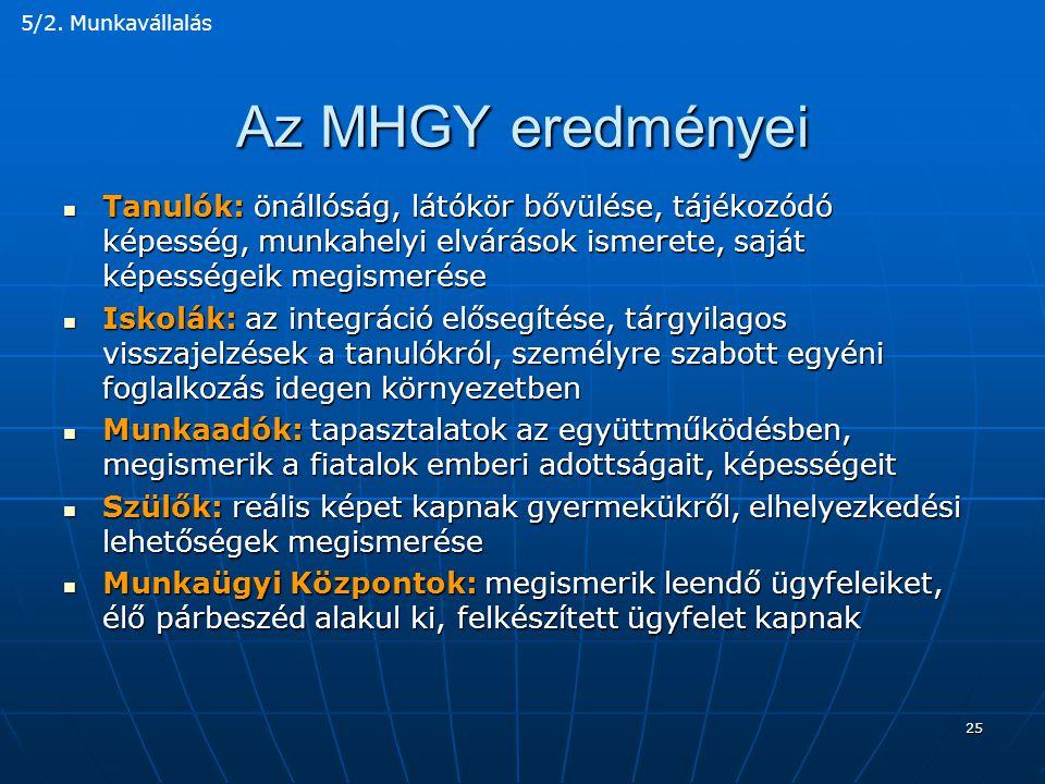 5/2. Munkavállalás Az MHGY eredményei.