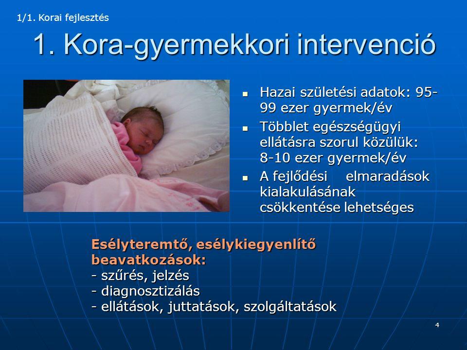 1. Kora-gyermekkori intervenció