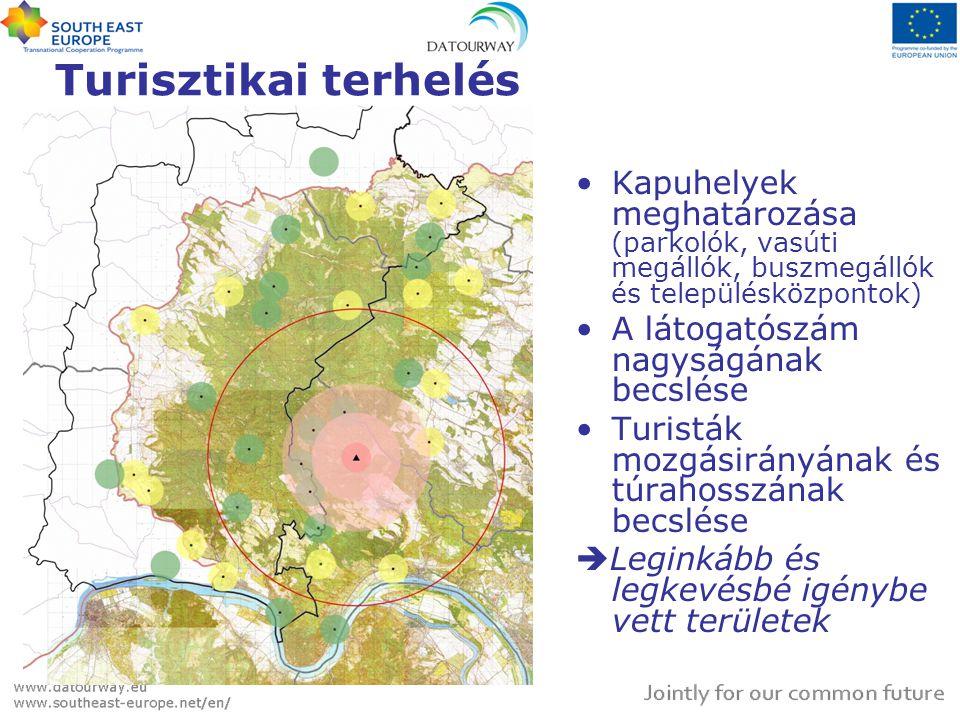 Turisztikai terhelés Kapuhelyek meghatározása (parkolók, vasúti megállók, buszmegállók és településközpontok)