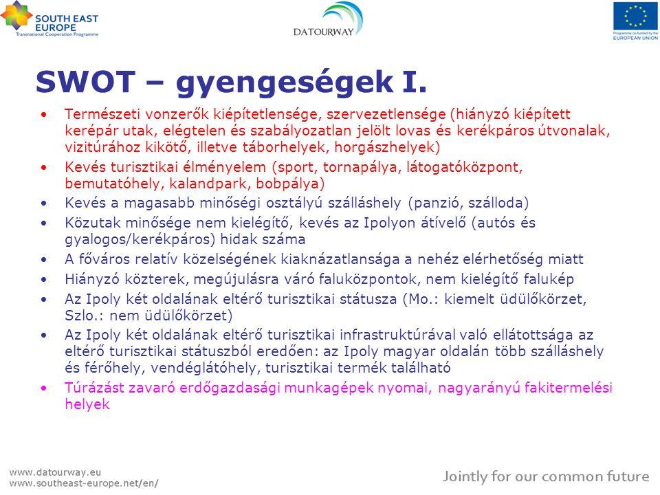 SWOT – gyengeségek I.