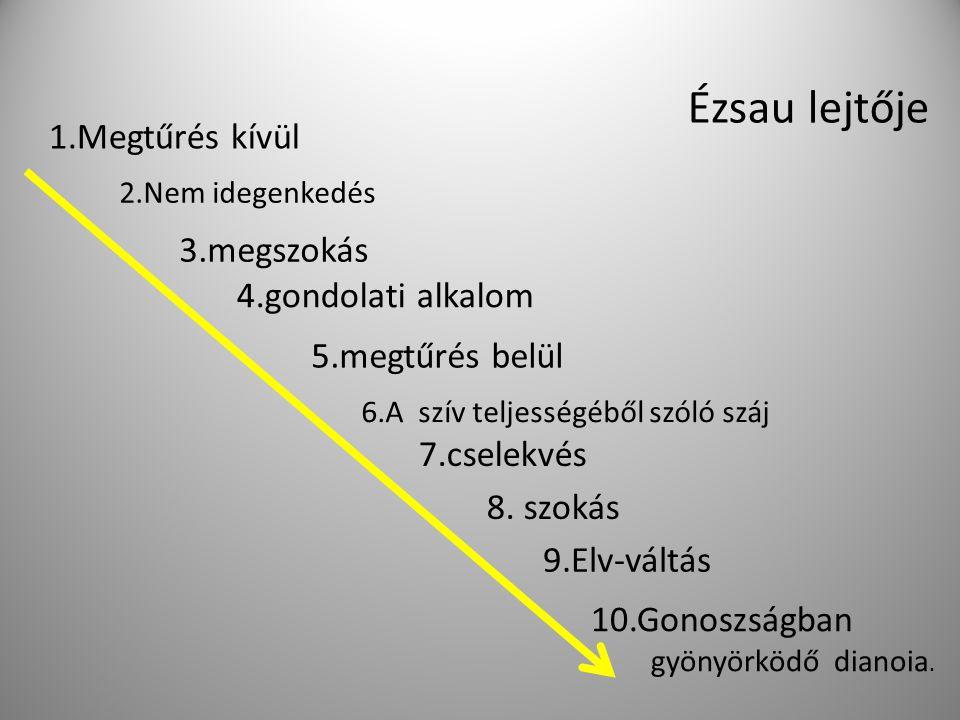 Ézsau lejtője 1.Megtűrés kívül 3.megszokás 4.gondolati alkalom