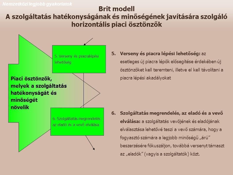 Brit modell A szolgáltatás hatékonyságának és minőségének javítására szolgáló horizontális piaci ösztönzők
