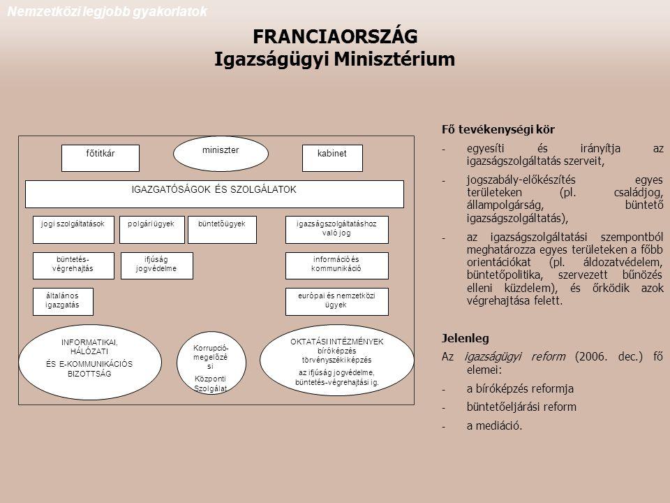 FRANCIAORSZÁG Igazságügyi Minisztérium