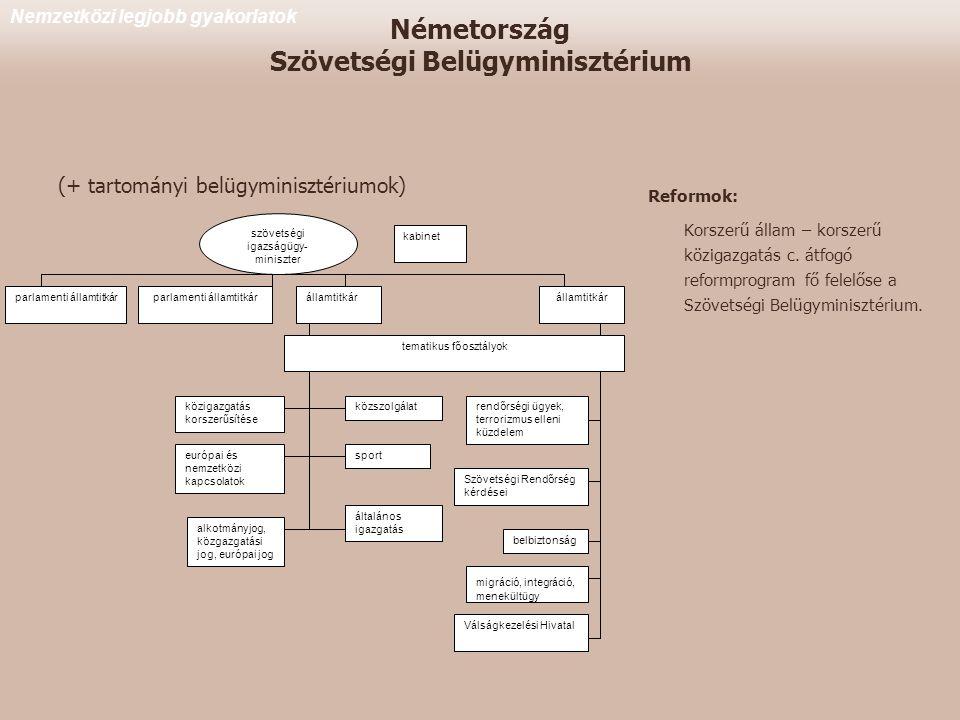 Németország Szövetségi Belügyminisztérium