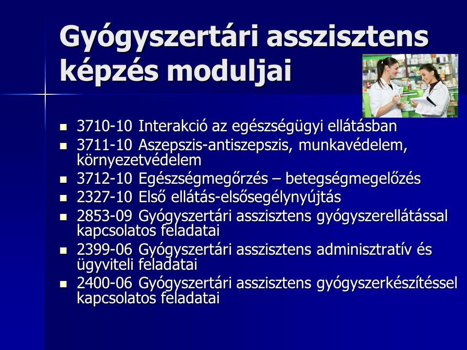 Gyógyszertári asszisztens képzés moduljai
