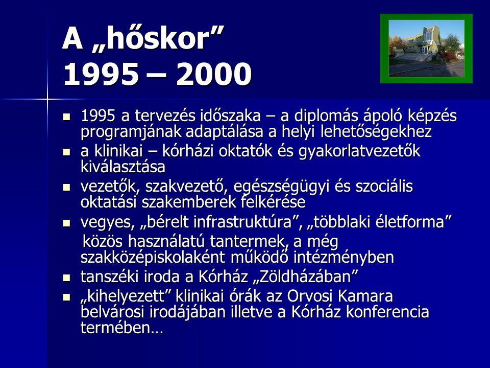 """A """"hőskor 1995 – 2000 1995 a tervezés időszaka – a diplomás ápoló képzés programjának adaptálása a helyi lehetőségekhez."""