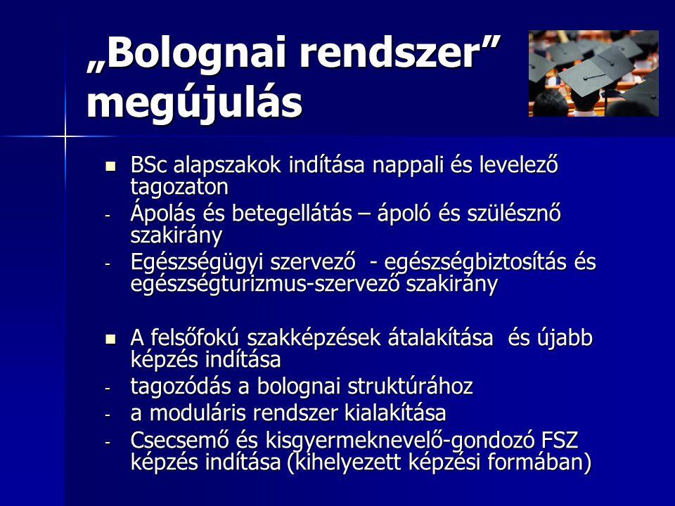 """""""Bolognai rendszer megújulás"""