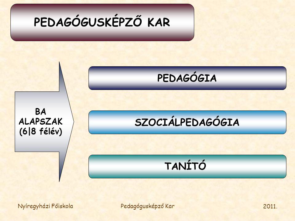 PEDAGÓGUSKÉPZŐ KAR PEDAGÓGIA SZOCIÁLPEDAGÓGIA TANÍTÓ