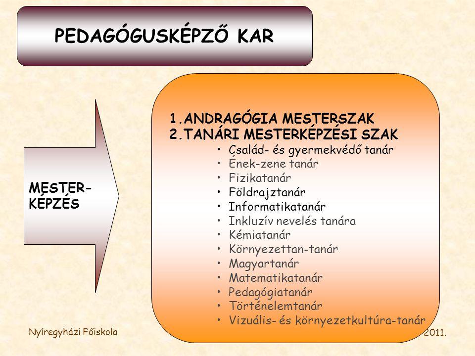 PEDAGÓGUSKÉPZŐ KAR 1.ANDRAGÓGIA MESTERSZAK 2.TANÁRI MESTERKÉPZÉSI SZAK