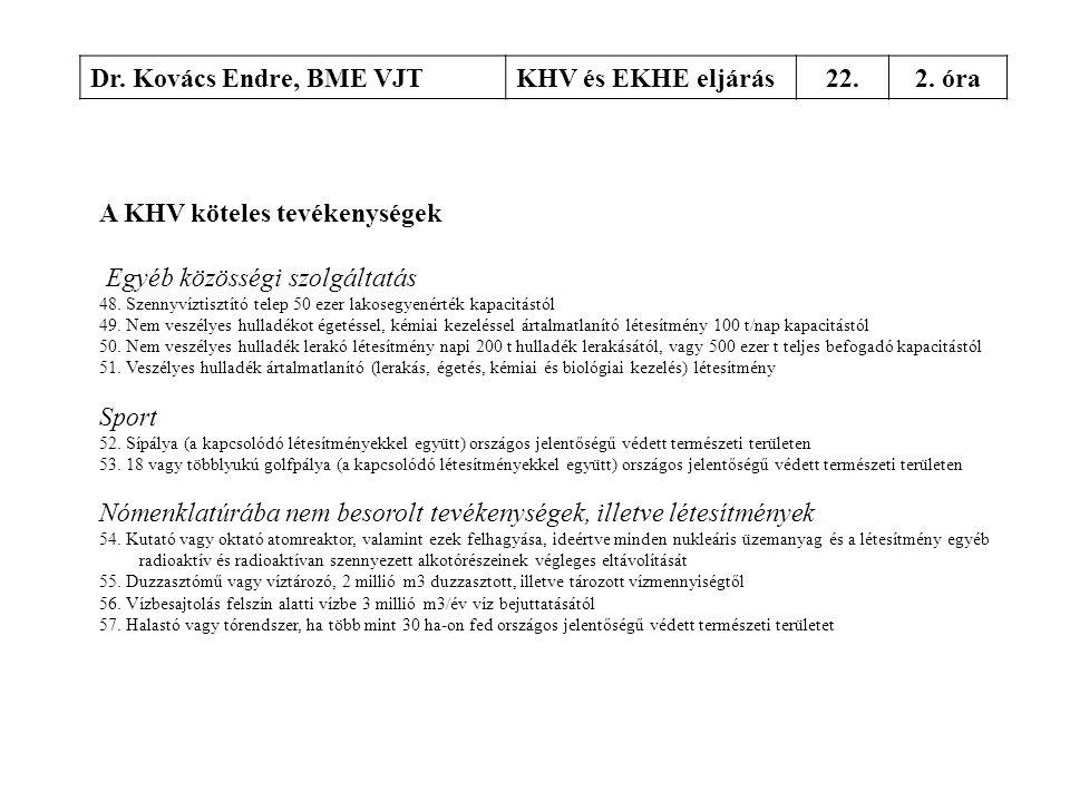 A KHV köteles tevékenységek Egyéb közösségi szolgáltatás