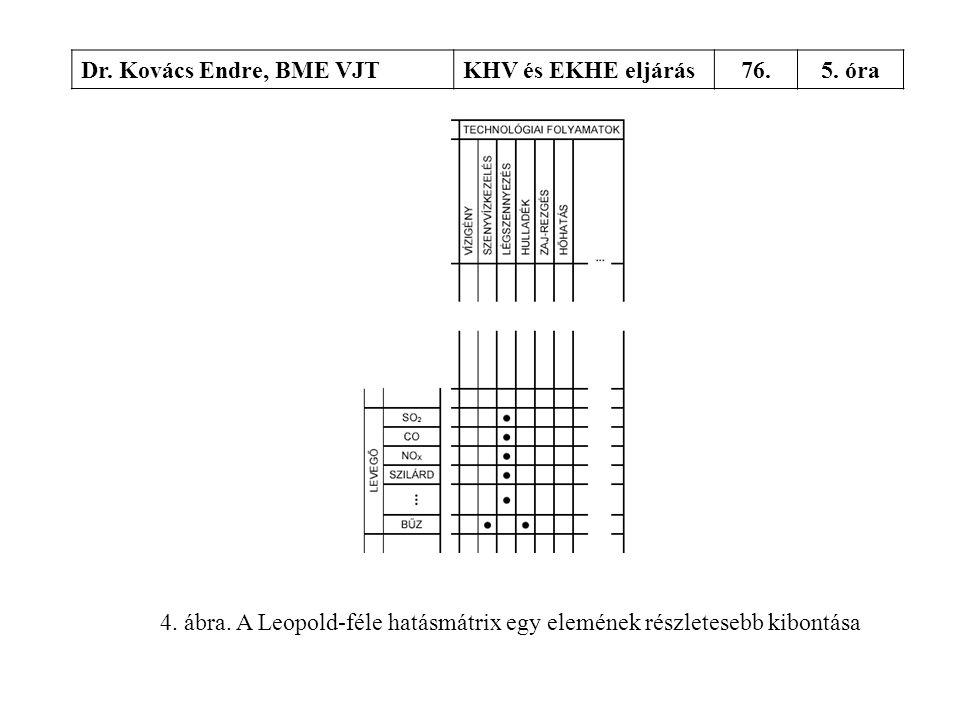 Dr. Kovács Endre, BME VJT KHV és EKHE eljárás. 76.