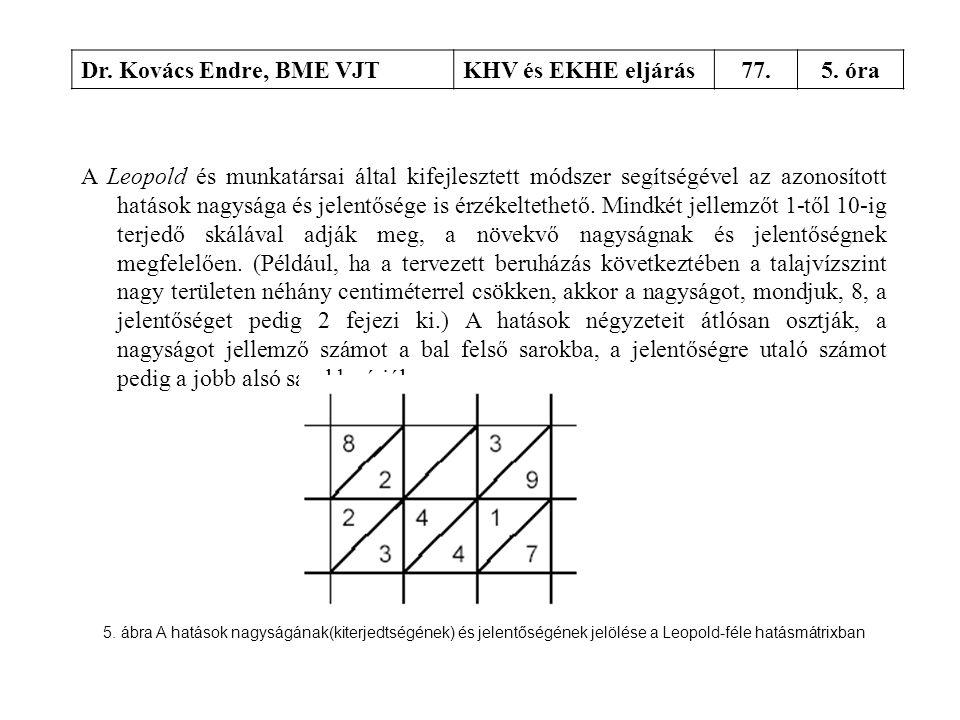 Dr. Kovács Endre, BME VJT KHV és EKHE eljárás 77. 5. óra