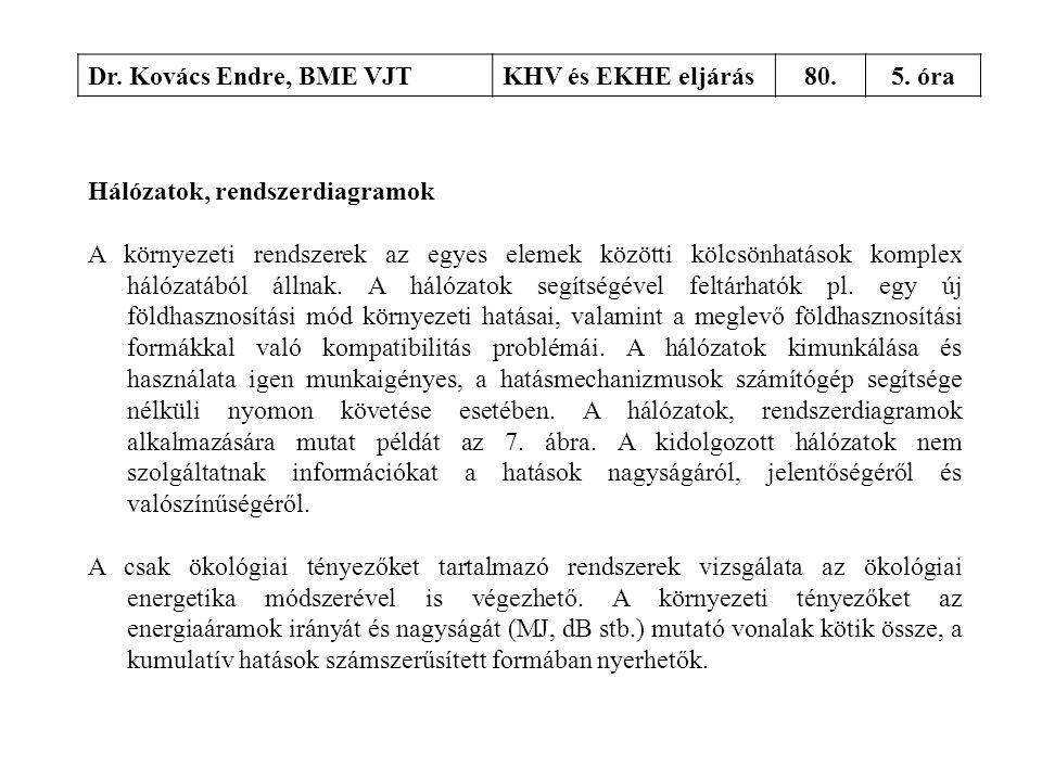 Dr. Kovács Endre, BME VJT KHV és EKHE eljárás. 80. 5. óra. Hálózatok, rendszerdiagramok.